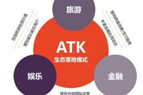 ATK全球震撼上线,引爆文娱产业